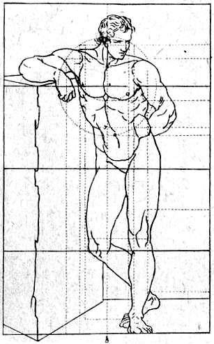 Таблица из пособия А. П. Лосенко «Изъяснение краткой пропорции человека для пользы юношества, упражняющегося в рисовании, составленное»